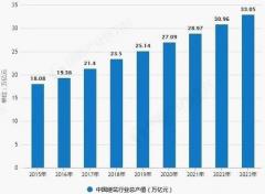 """蓝天豚""""墙""""势登陆2019成都建博会,全球招募合伙人"""