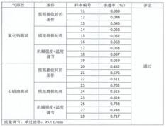 """最强中国""""芯""""片,全球FFP3型防护口罩为何如此之难产?"""